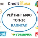 Лидеры по капиталу среди МФО в 2019 году