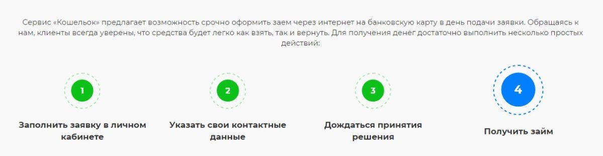 Быстрые деньги онлайн KoshelOK