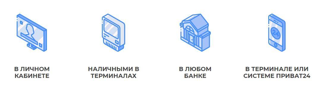 Быстрые кредиты в Украине