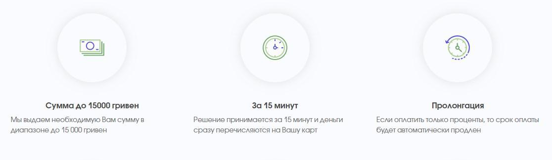 кредитная карта деньги онлайн ua