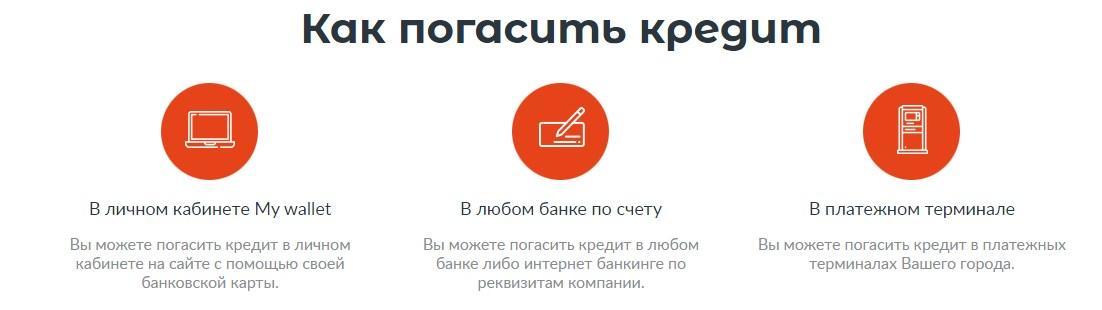 Самая надежная кредитная компания в Украине