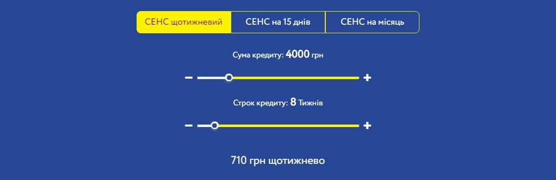 Лучшие кредитные компании в Украине
