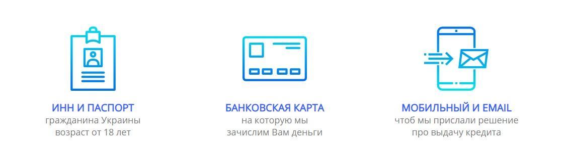 Быстрый кредит в Украине
