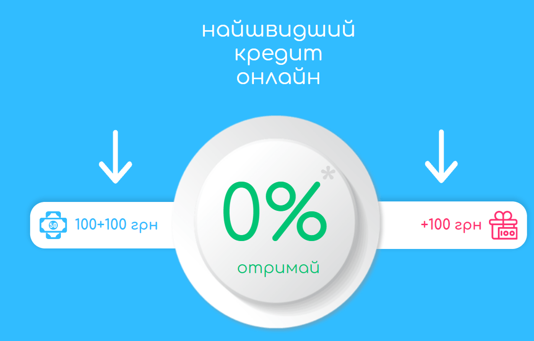 Кредит без документов и под минимальные проценты