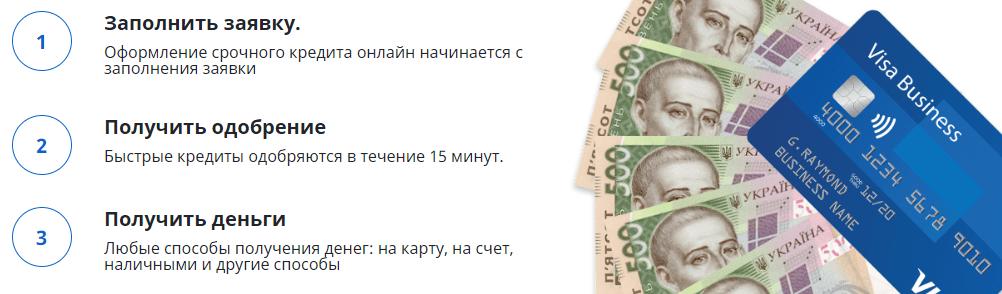 кредит без переплаты до 50 000 гривен на карту