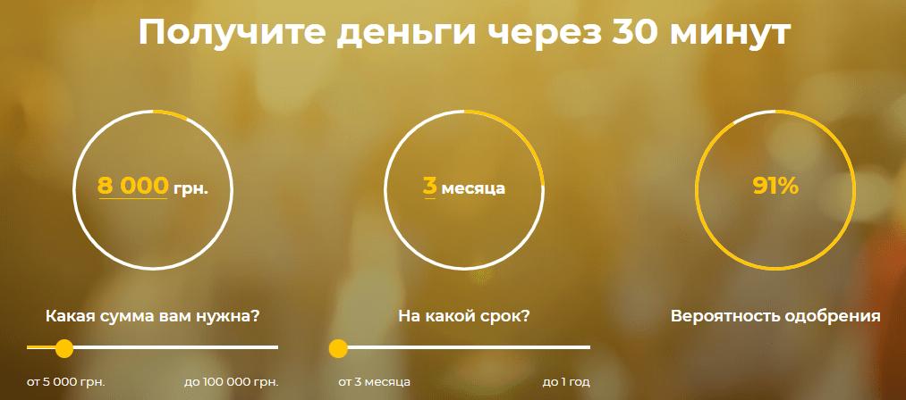 как получить кредит до 100 000 гривен через сервис Givemoney