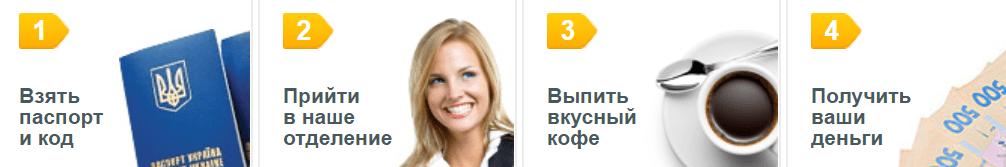 Получить наличными до 7 000 гривен